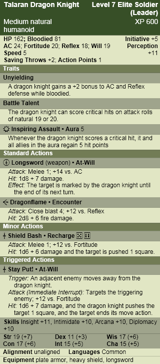 Talaran Dragonknight
